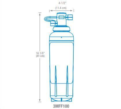 graff Water Filtration System